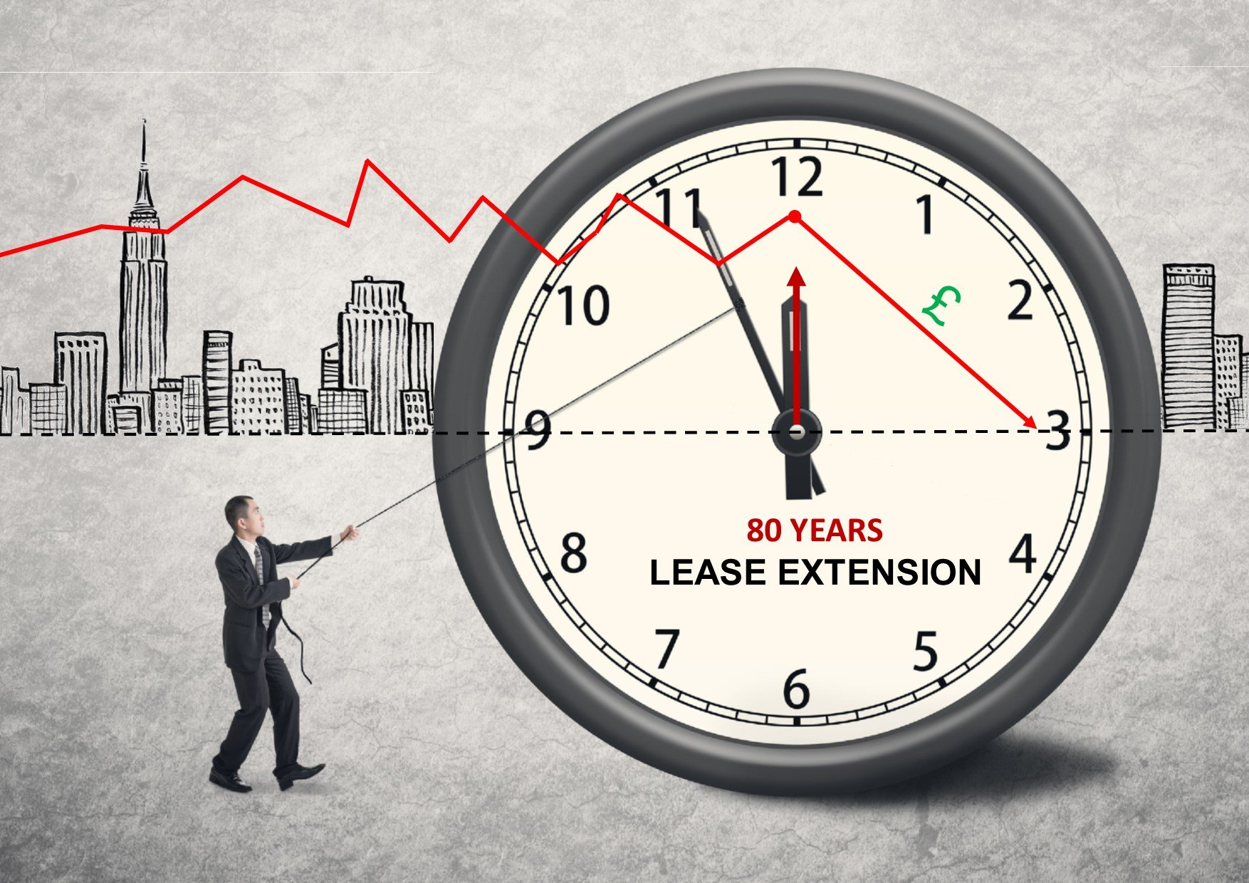 Lease Extension, 80 years on lease